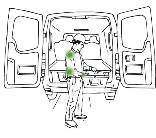 Graphic showing the proper positioning to handle cargo and equipment