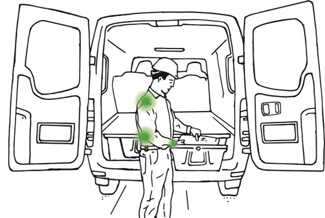 Graphic showing the proper positioning to handle cargo and equipment courtesy of DECKED.