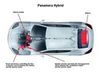 Revealed: Porsche Panamera Hybrid