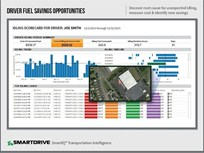 SmartDrive Systems Releases Big Data Analytics Suite