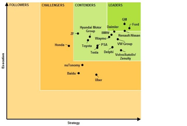 Chart via Nagivant.