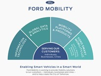 Fleets Part of Ford's 2018 Mobility Strategy