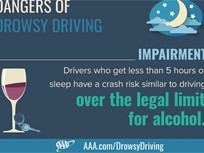 Safety Tip: Preventing Drowsy Driving