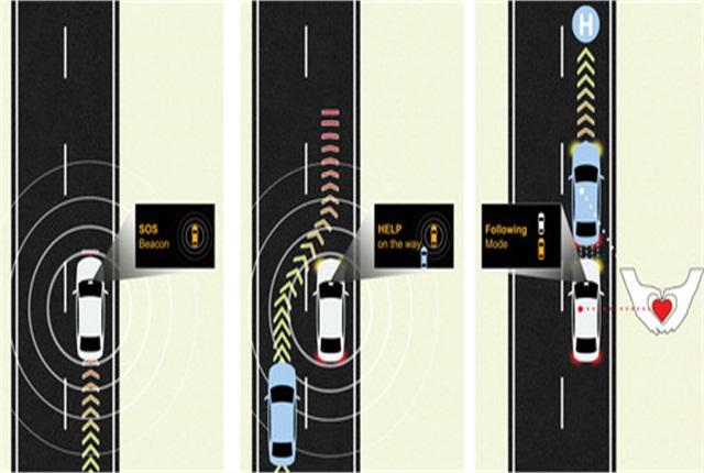 "Image depicting ""virtual tow"" V2V application courtesy of Honda."