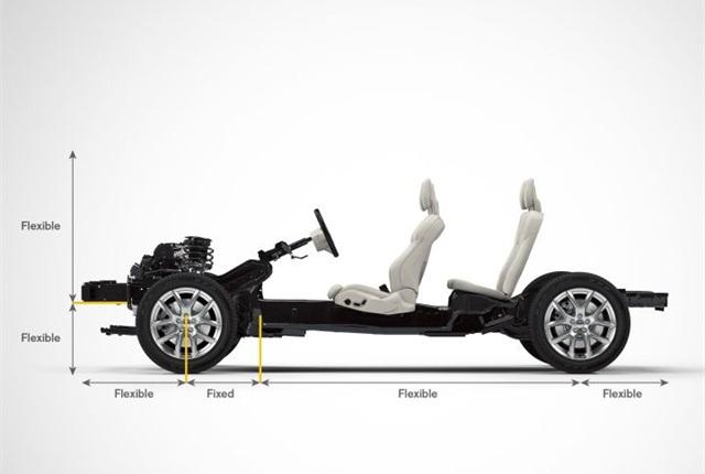 Photo of CMA platform courtesy of Volvo.